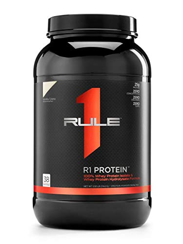 Top 10 Rule 1 Protein of 2021