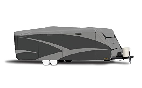 Top 10 Used Travel Trailers of 2021