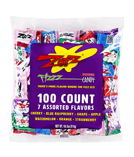 Top 10 Zotz Candy of 2021